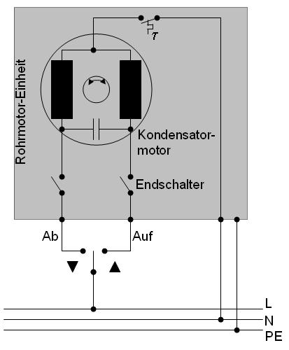 Schaltbild eines manuellen Raffstores