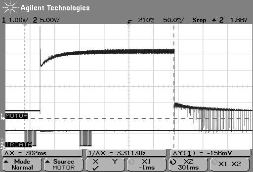 Oszilloskop: Verlauf Motorspannung